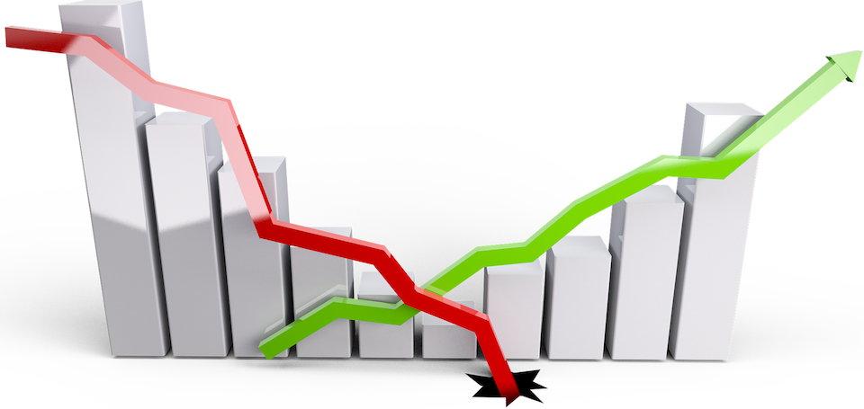 グラフ 成長 衰退
