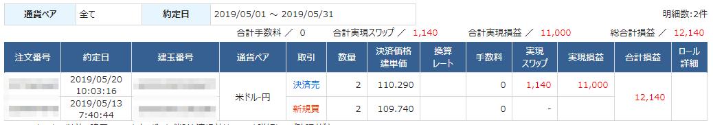 FX 決済明細 2019年5月