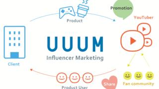 UUUM ネットワーク MCN