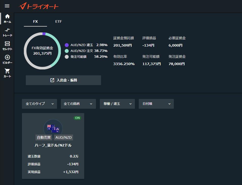 トライオートFX 自動売買 トップ